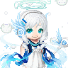 Chaochiw's avatar