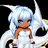 Dracconius's avatar
