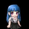 iRika Furude's avatar
