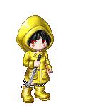 Izzgoof's avatar