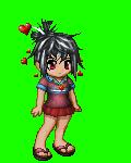Rohkas's avatar