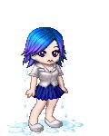 Rica21's avatar